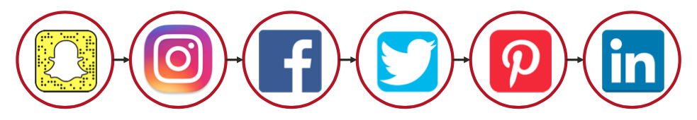 logos des réseaux sociaux de pinterest à facebook